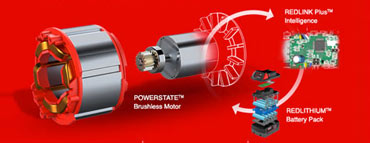 Milwaukee Tools UK: Brushless Motors